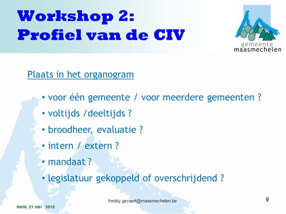 Workshop 2: Profiel van de CIV