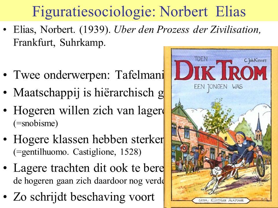 Figuratiesociologie: Norbert Elias