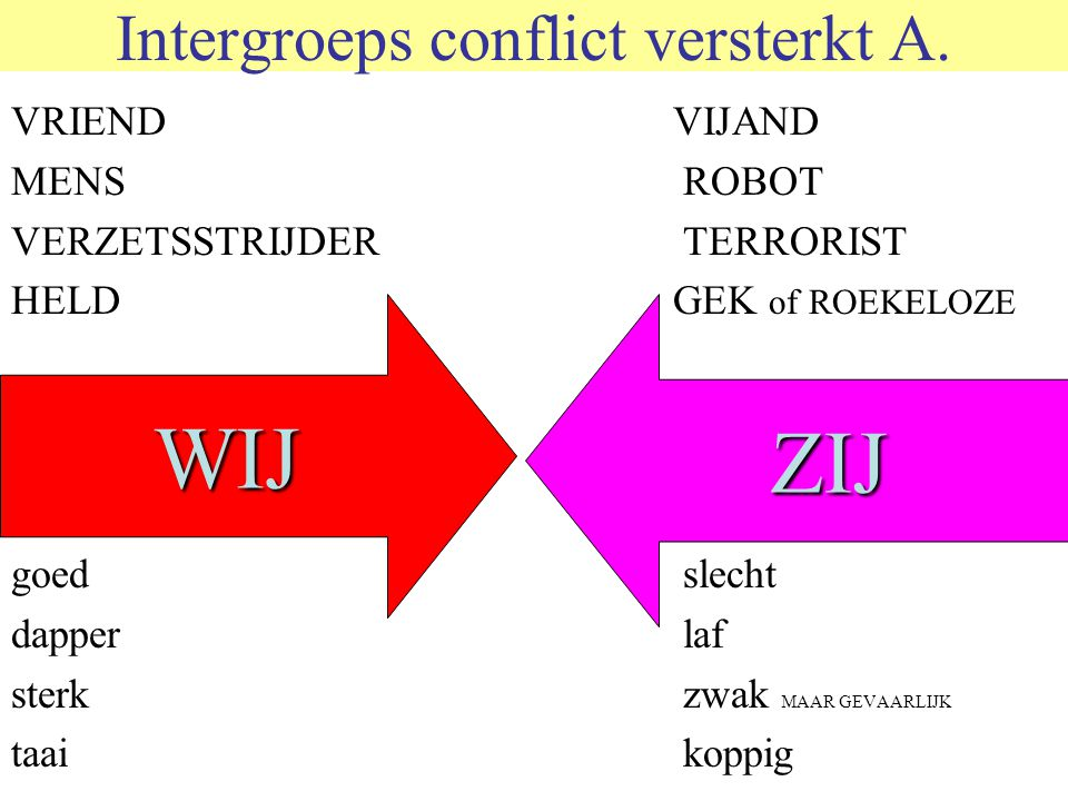 Intergroeps conflict versterkt A.