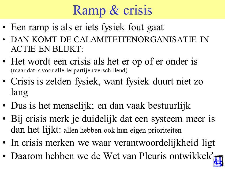 Ramp & crisis Een ramp is als er iets fysiek fout gaat