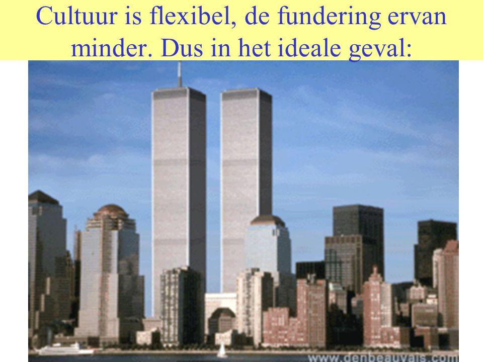 Cultuur is flexibel, de fundering ervan minder