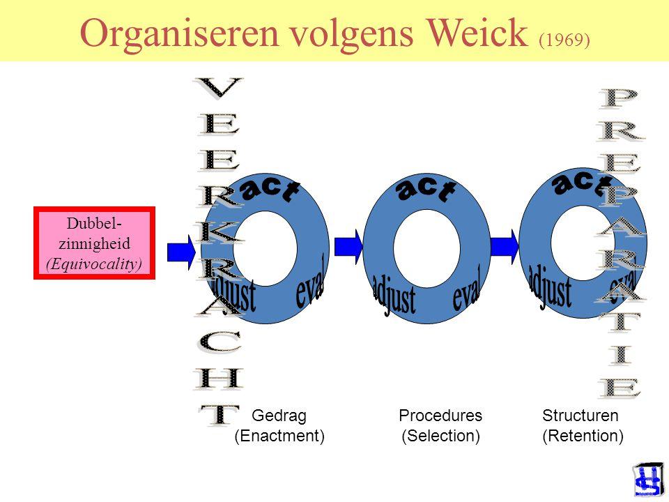 Organiseren volgens Weick (1969)