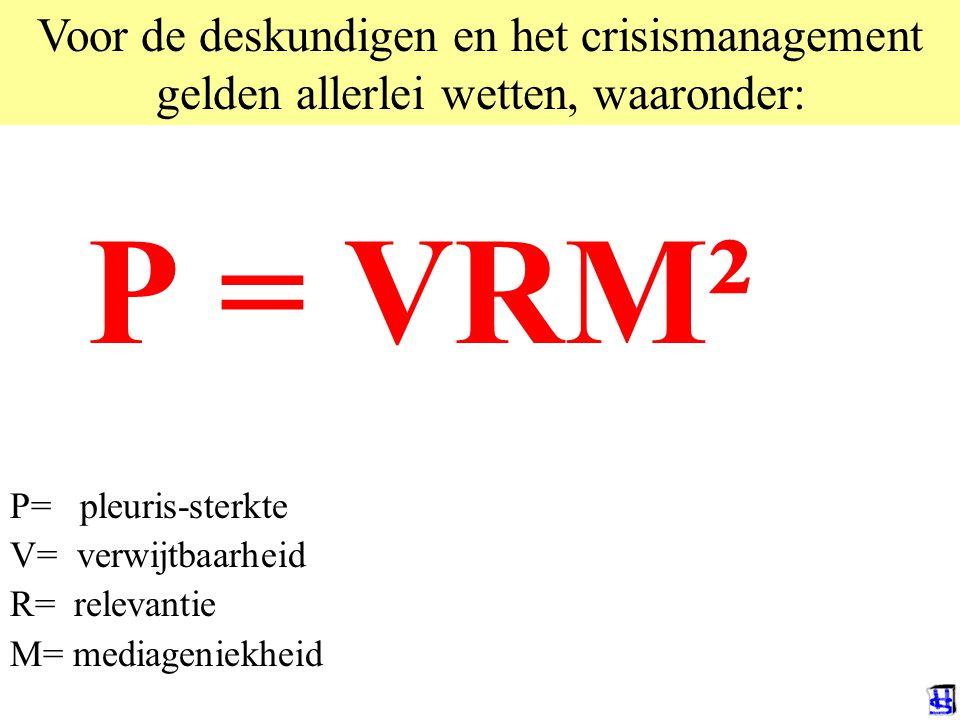 P = VRM² De wet van Pleuris