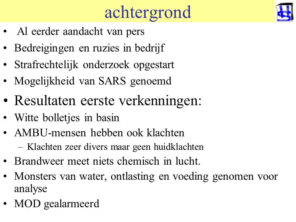 achtergrond Resultaten eerste verkenningen: