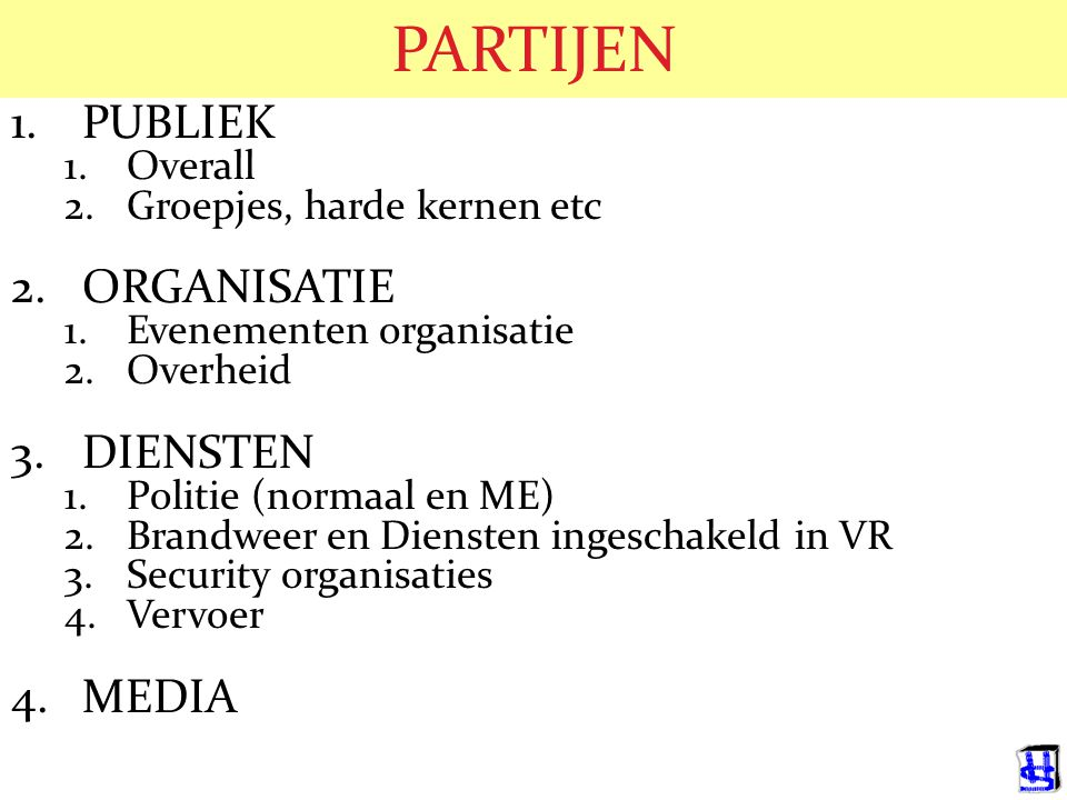 PARTIJEN PUBLIEK ORGANISATIE DIENSTEN MEDIA Overall