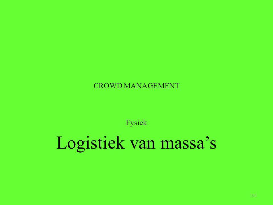 Fysiek Logistiek van massa's