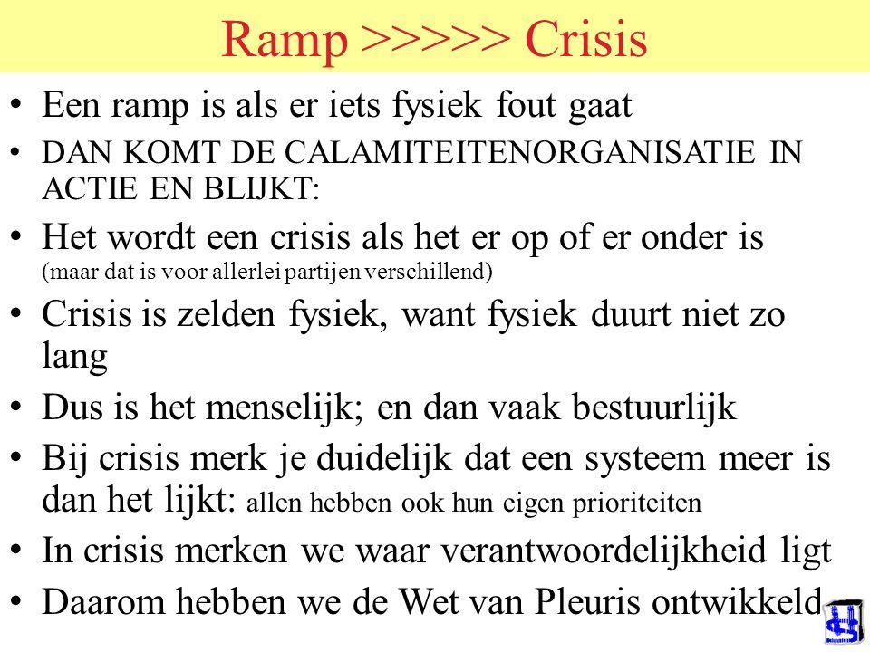 Ramp >>>>> Crisis