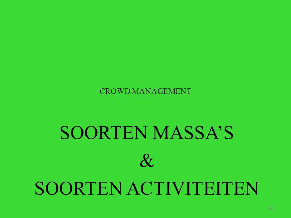 SOORTEN MASSA'S & SOORTEN ACTIVITEITEN