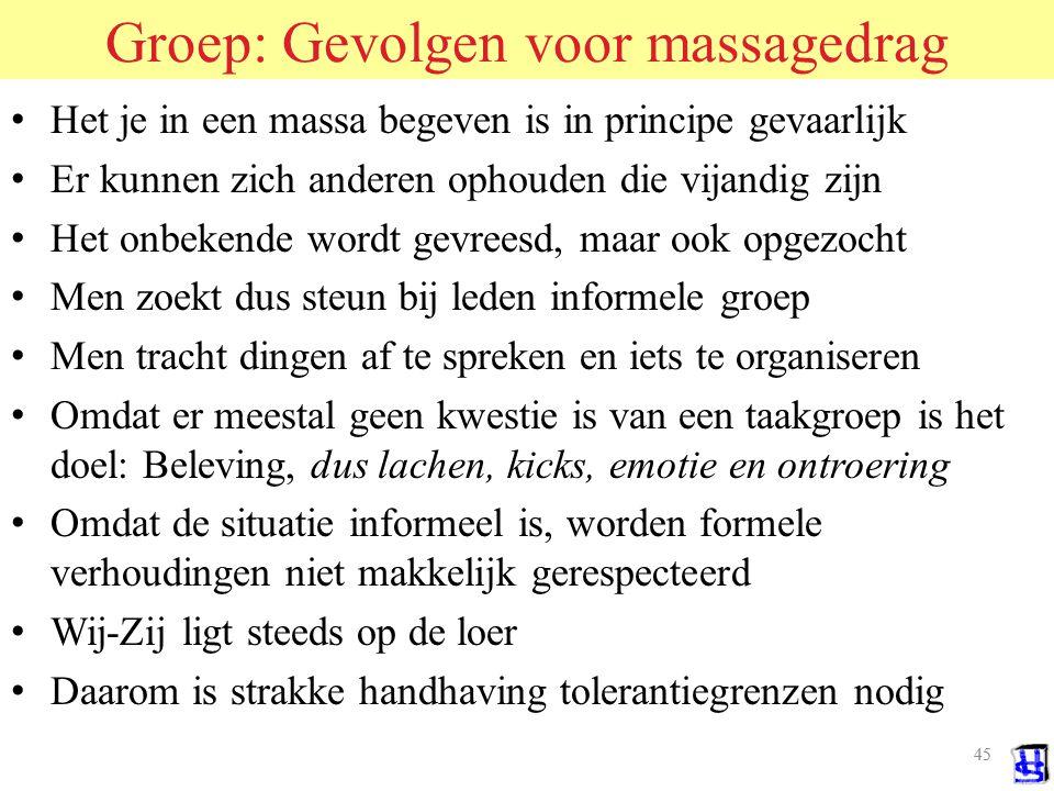 Groep: Gevolgen voor massagedrag