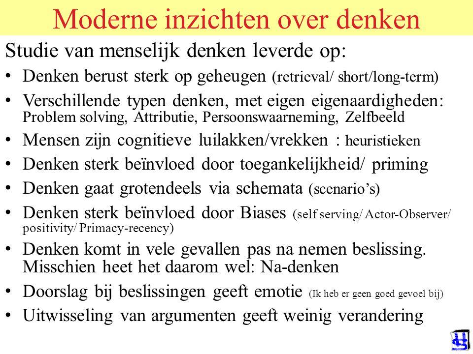 Moderne inzichten over denken