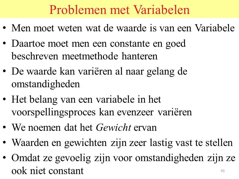 Problemen met Variabelen