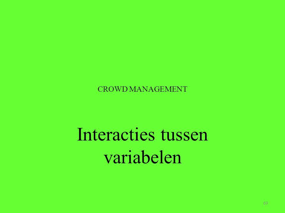 Interacties tussen variabelen