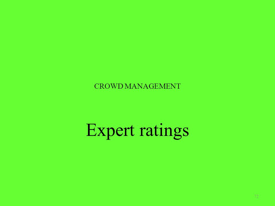 CROWD MANAGEMENT Expert ratings 72