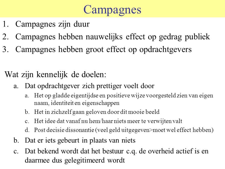 Campagnes Campagnes zijn duur