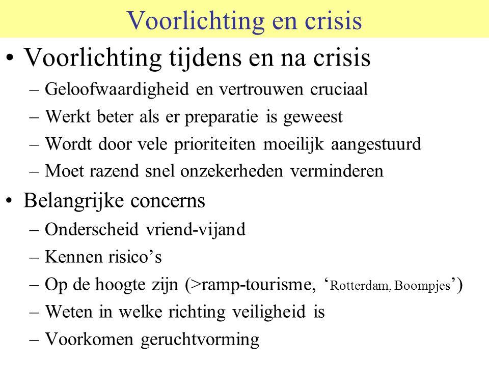 Voorlichting en crisis