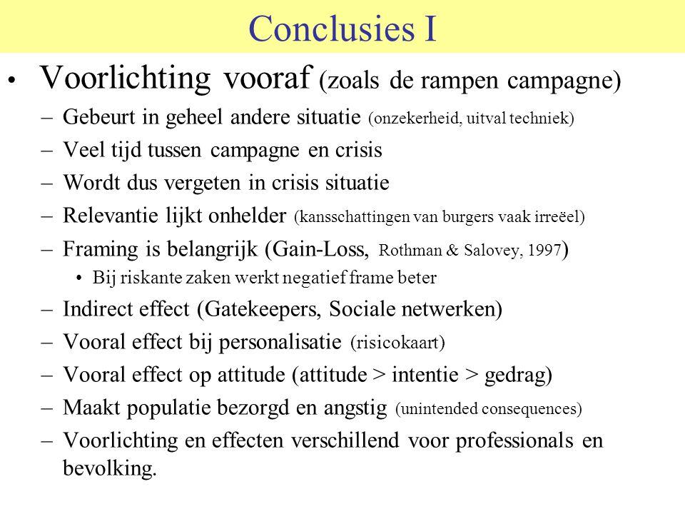 Conclusies I Voorlichting vooraf (zoals de rampen campagne)