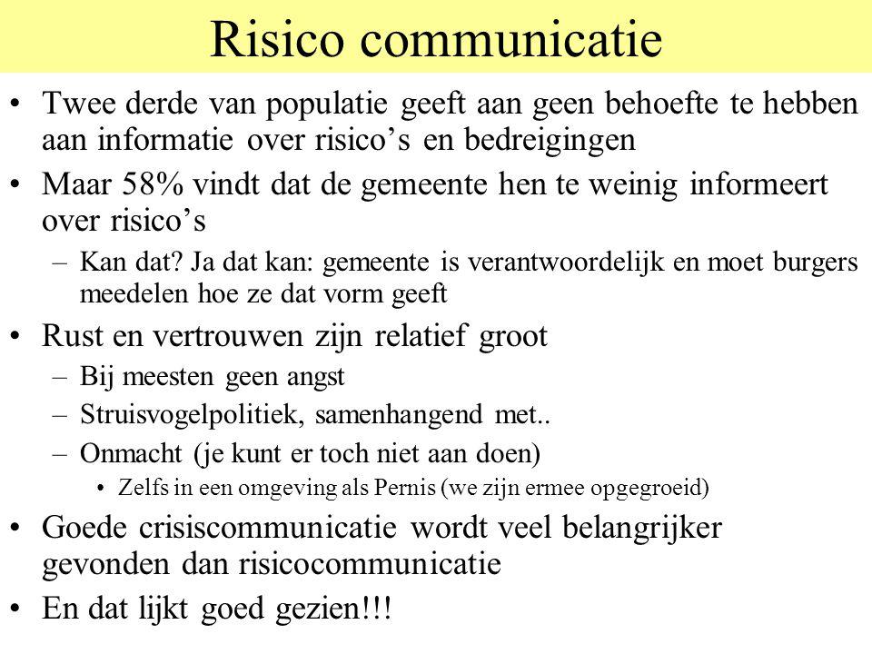 Risico communicatie Twee derde van populatie geeft aan geen behoefte te hebben aan informatie over risico's en bedreigingen.