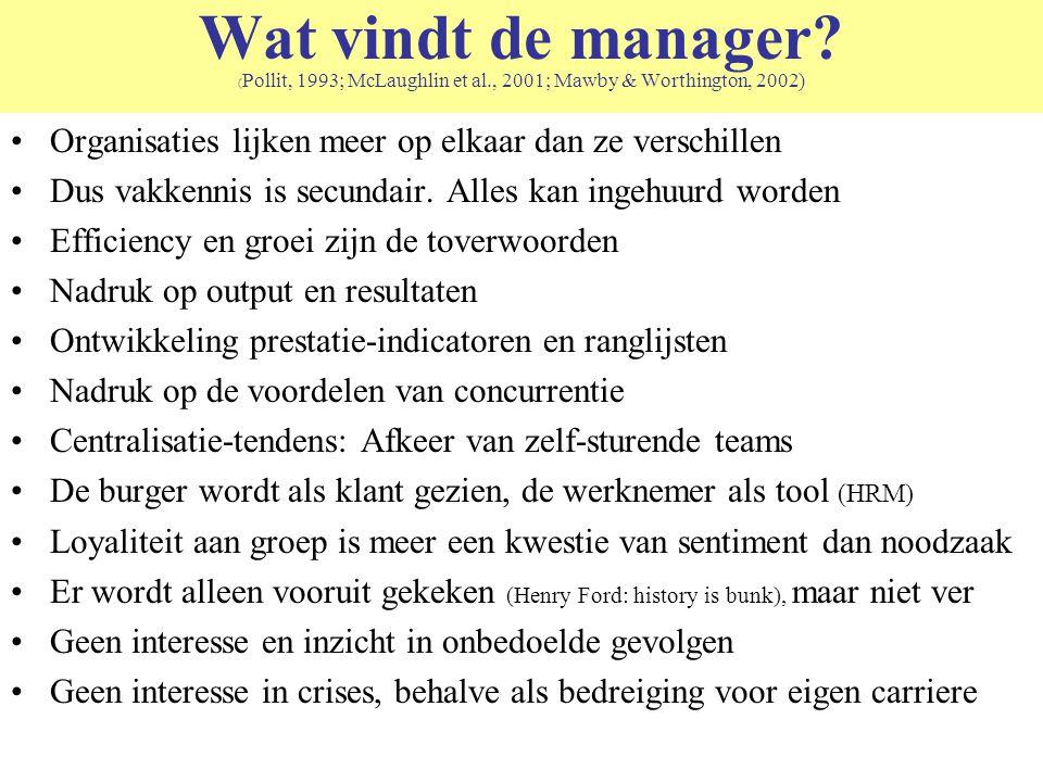 Wat vindt de manager. (Pollit, 1993; McLaughlin et al