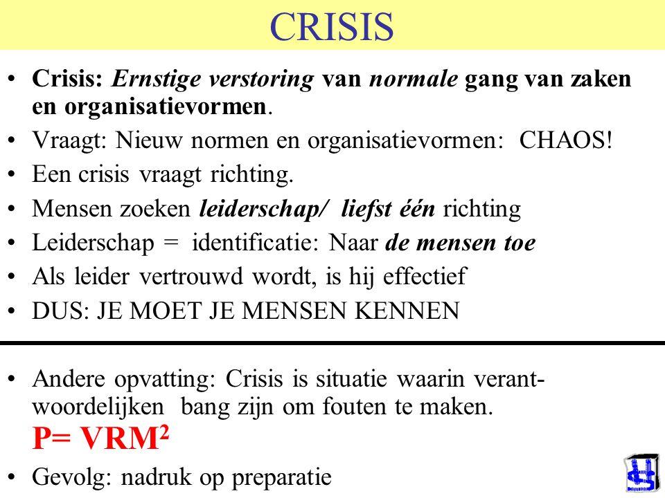CRISIS Crisis: Ernstige verstoring van normale gang van zaken en organisatievormen. Vraagt: Nieuw normen en organisatievormen: CHAOS!
