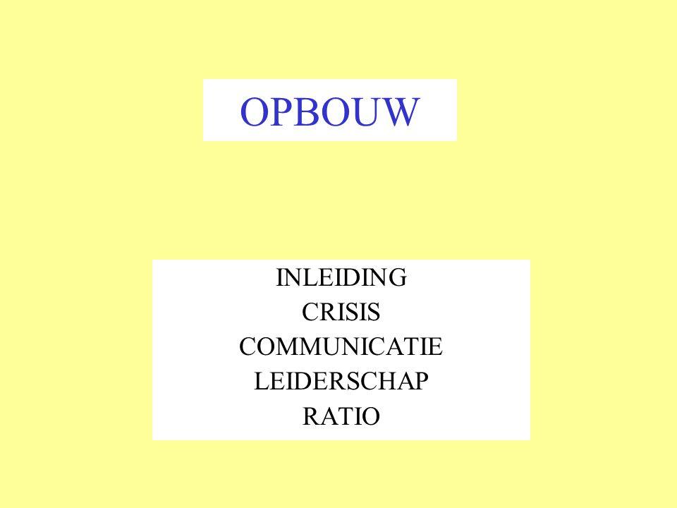 OPBOUW INLEIDING CRISIS COMMUNICATIE LEIDERSCHAP RATIO