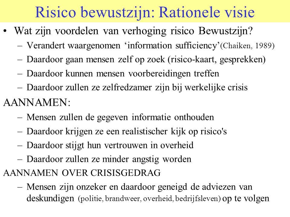 Risico bewustzijn: Rationele visie