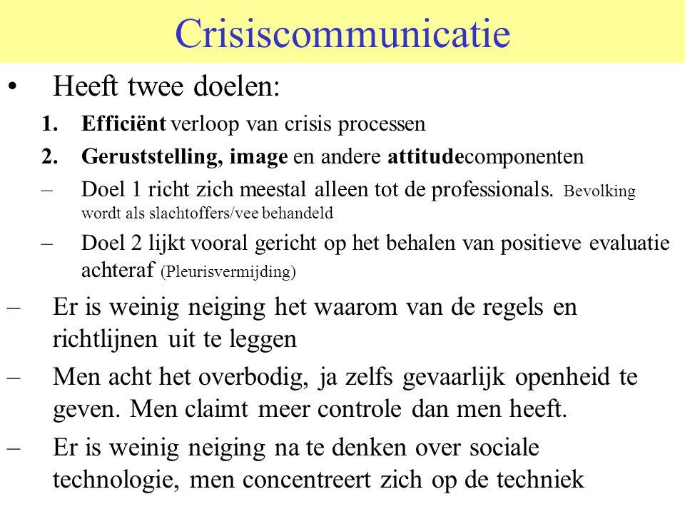 Crisiscommunicatie Heeft twee doelen: