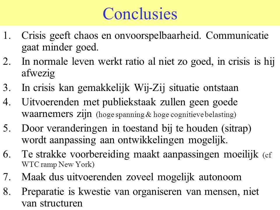 Conclusies Crisis geeft chaos en onvoorspelbaarheid. Communicatie gaat minder goed.