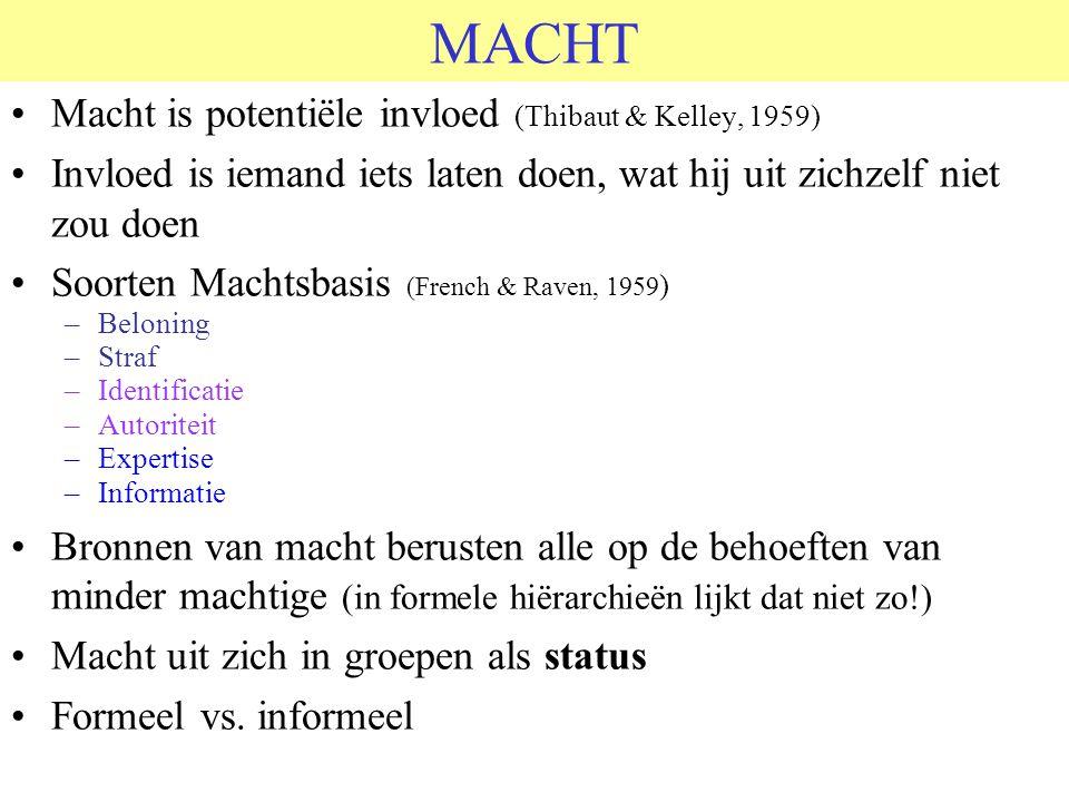 MACHT Macht is potentiële invloed (Thibaut & Kelley, 1959)