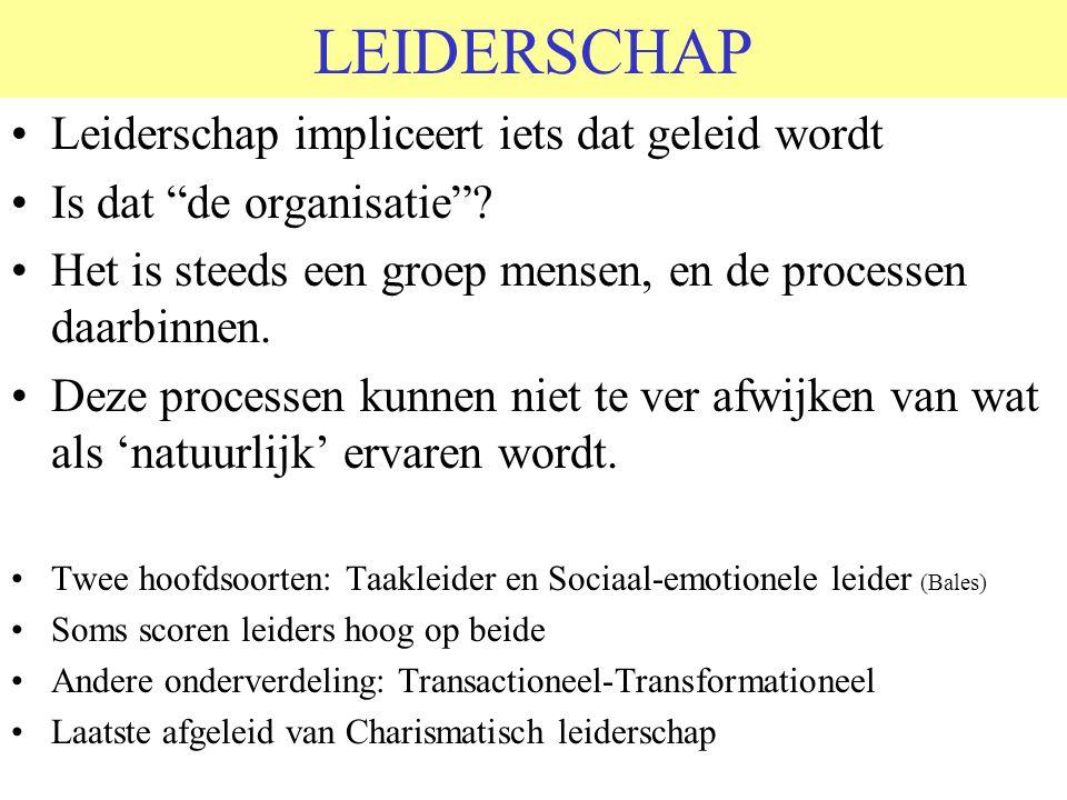 LEIDERSCHAP Leiderschap impliceert iets dat geleid wordt