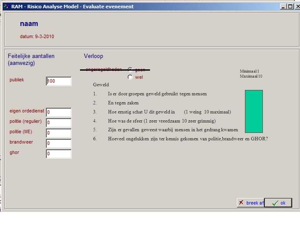 RAM 7 Evaluatiepagina. Op deze pagina kunt U gegevens kwijt over de feitelijke. afloop van het evenement.