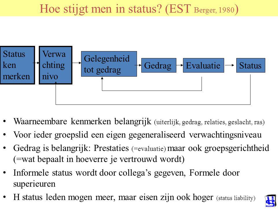 Hoe stijgt men in status (EST Berger, 1980)