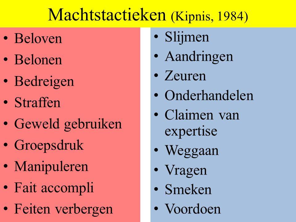 Machtstactieken (Kipnis, 1984)