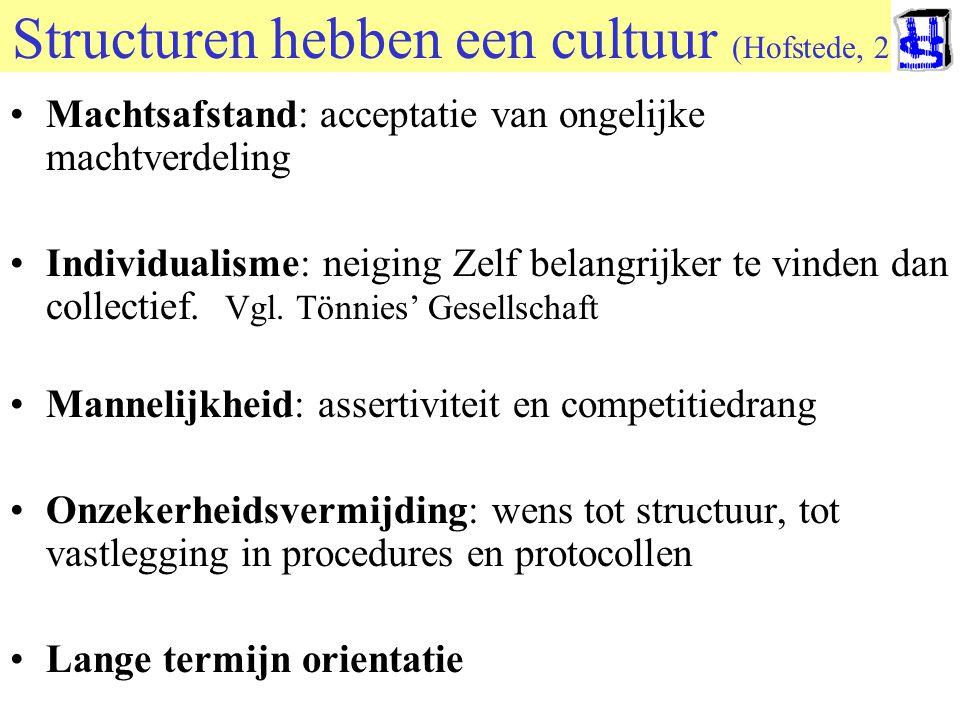 Structuren hebben een cultuur (Hofstede, 2001)