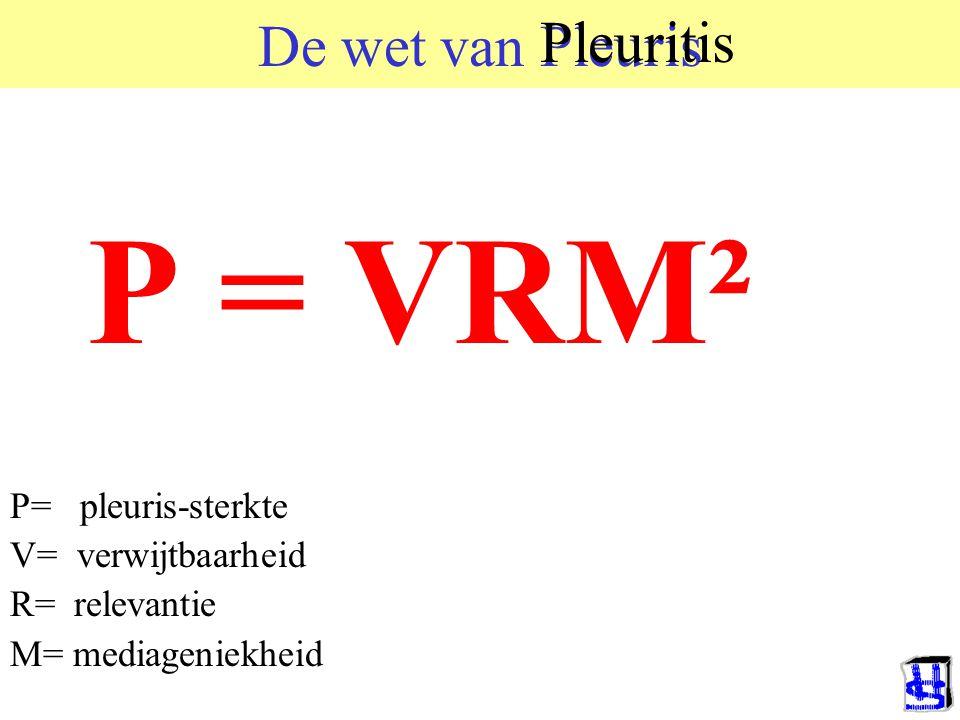 P = VRM² De wet van Pleuris Pleuritis P= pleuris-sterkte