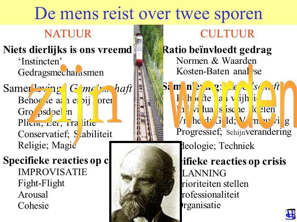 De mens reist over twee sporen