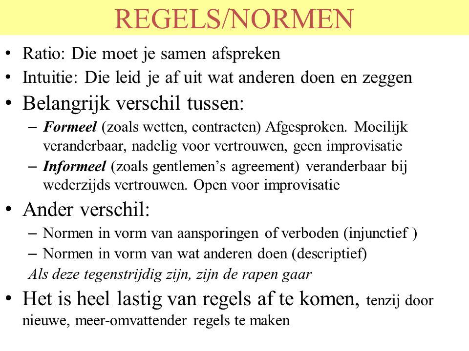 REGELS/NORMEN Belangrijk verschil tussen: Ander verschil: