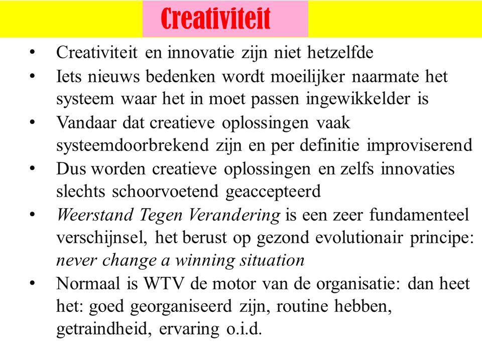 Creativiteit Creativiteit en innovatie zijn niet hetzelfde
