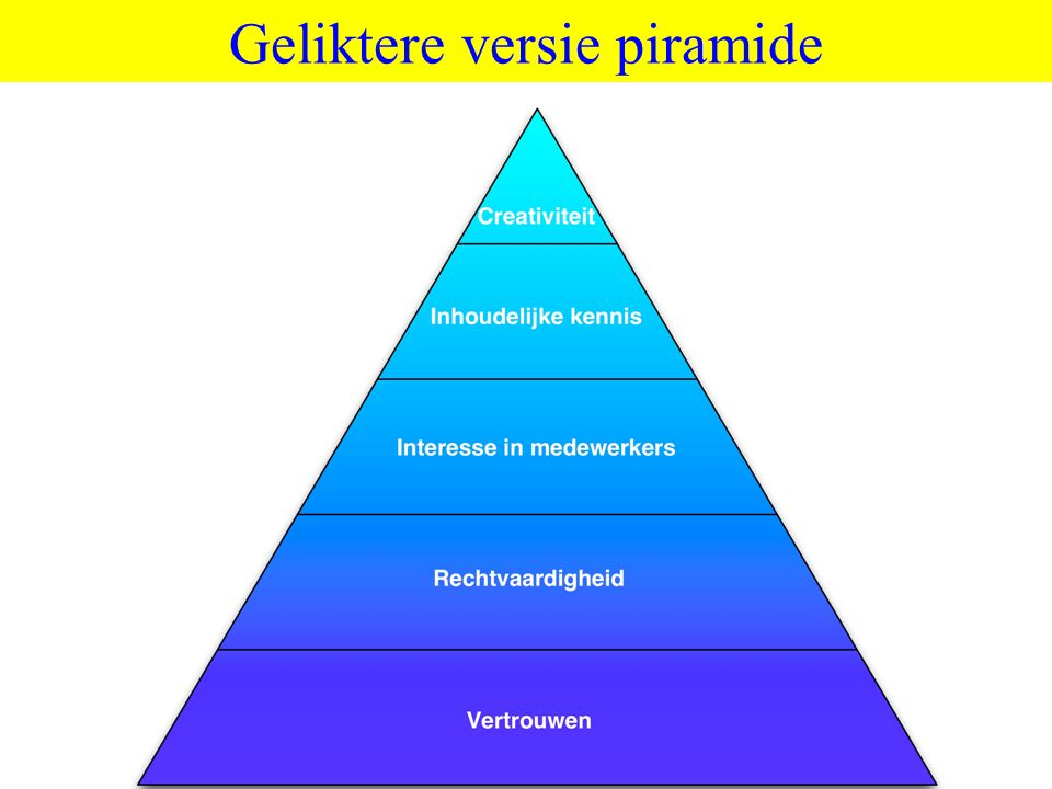Geliktere versie piramide