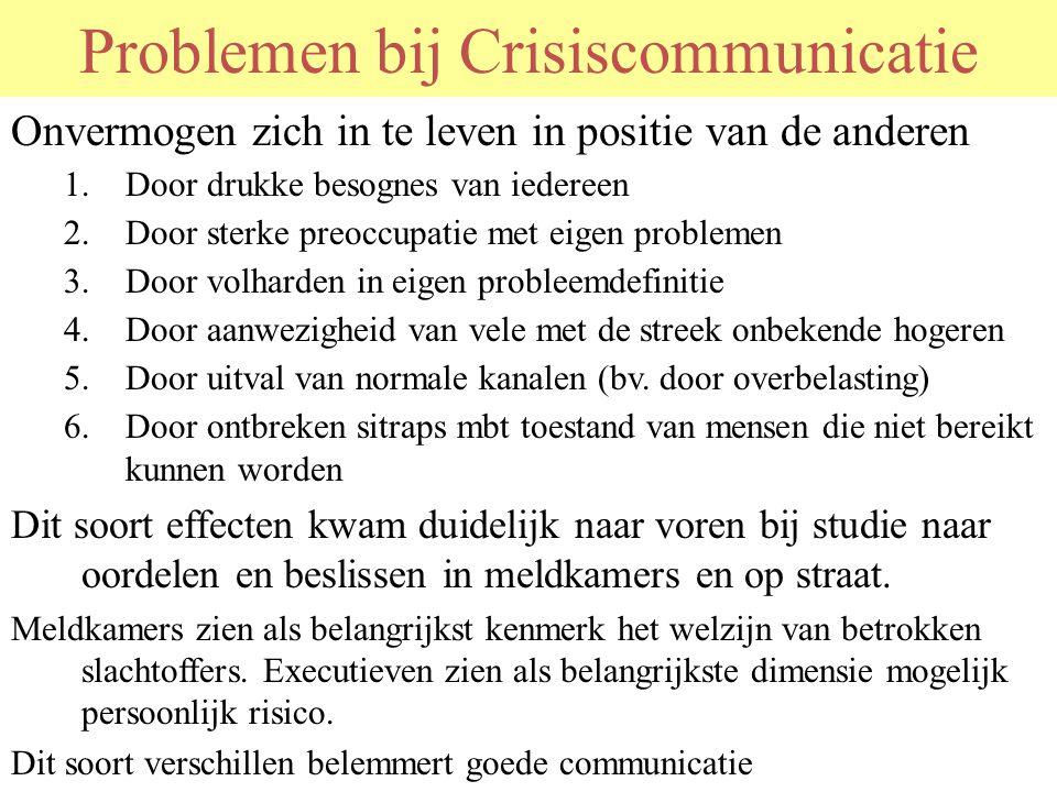 Problemen bij Crisiscommunicatie