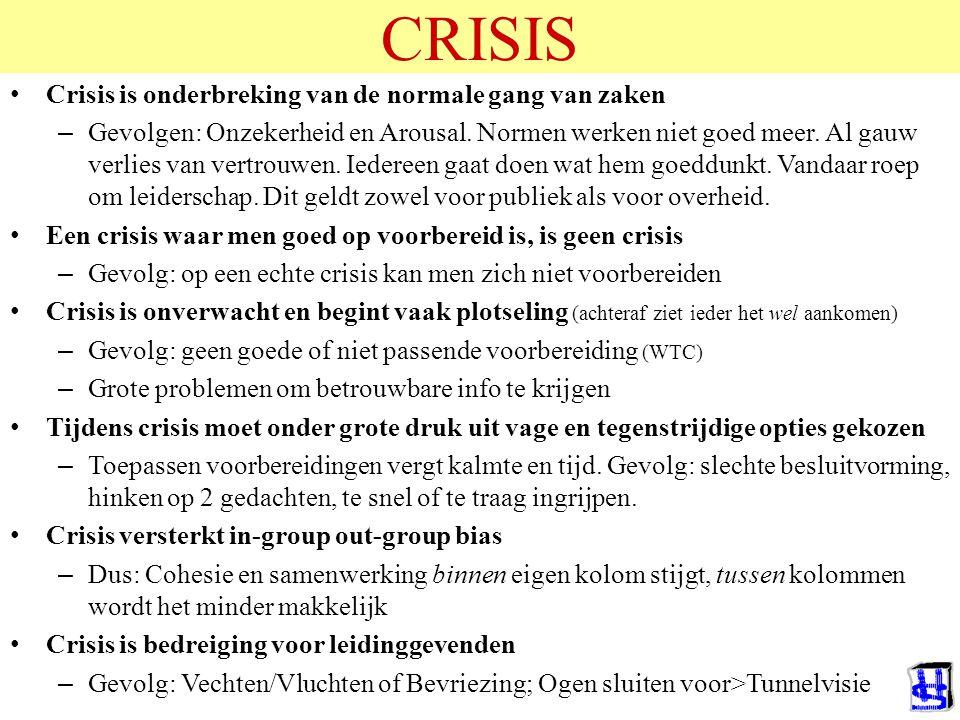 CRISIS Crisis is onderbreking van de normale gang van zaken