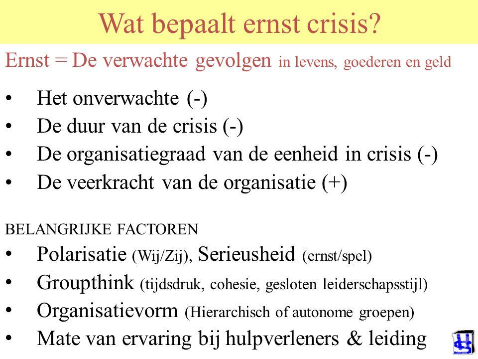 Wat bepaalt ernst crisis