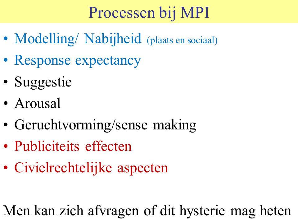 Processen bij MPI Modelling/ Nabijheid (plaats en sociaal)