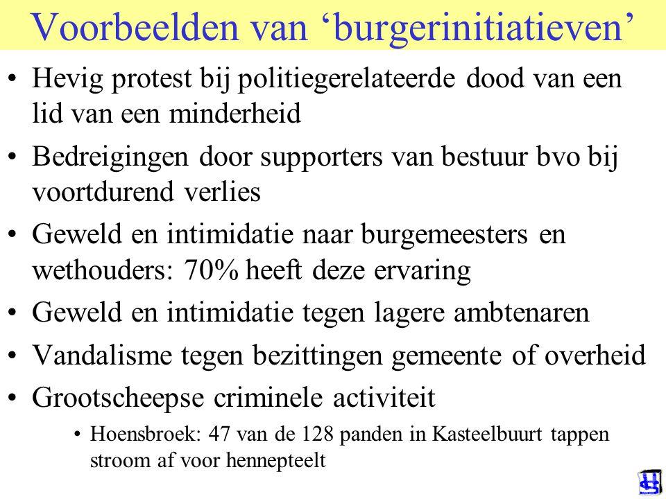 Voorbeelden van 'burgerinitiatieven'