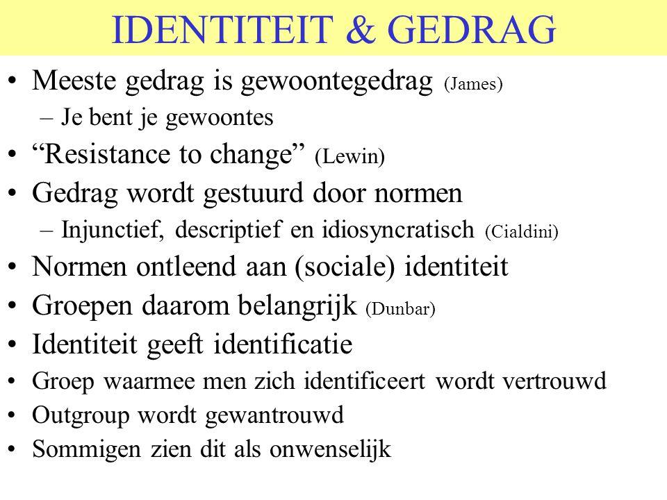 IDENTITEIT & GEDRAG Meeste gedrag is gewoontegedrag (James)