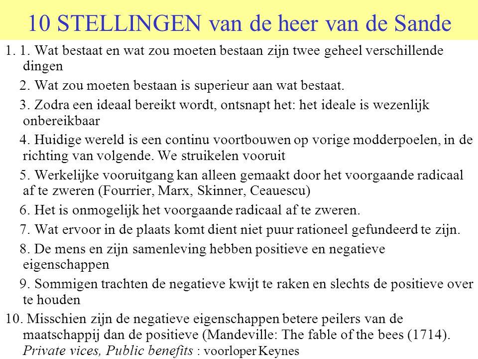 10 STELLINGEN van de heer van de Sande