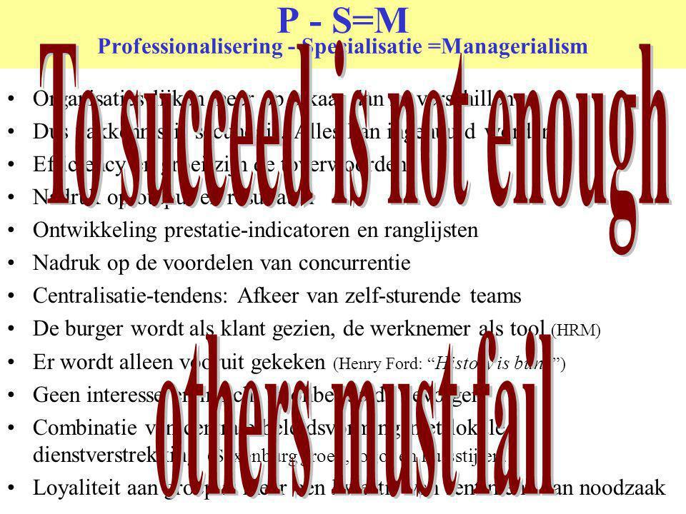 P - S=M Professionalisering - Specialisatie =Managerialism