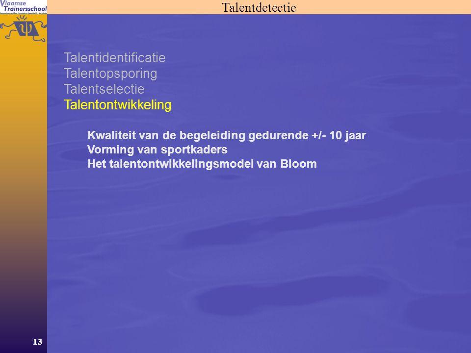 Talentdetectie Talentidentificatie Talentopsporing Talentselectie