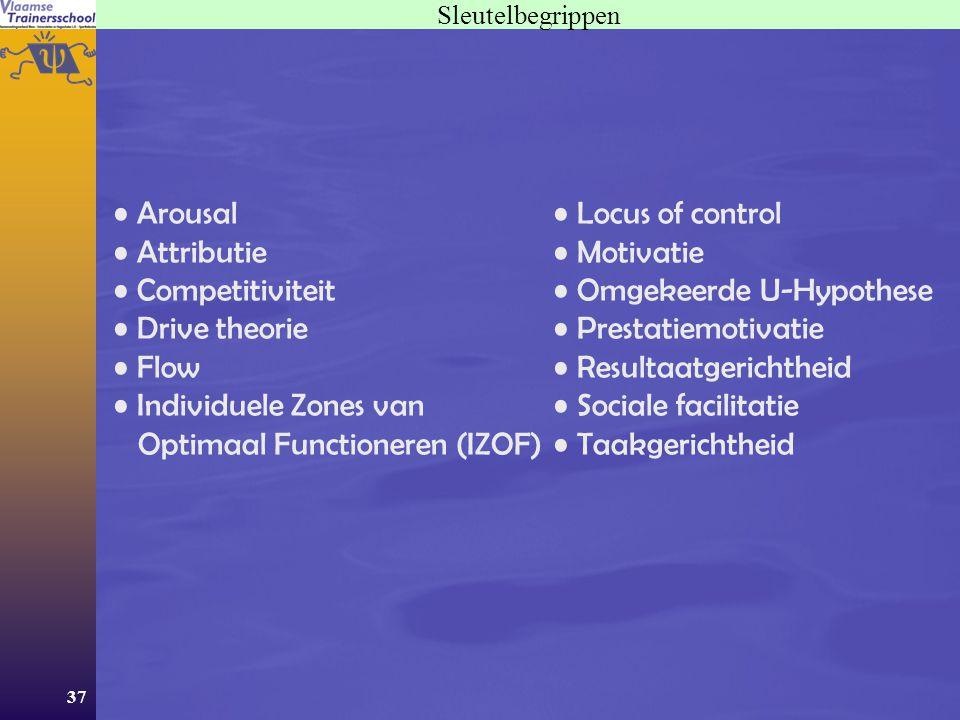 Individuele Zones van Optimaal Functioneren (IZOF) Locus of control