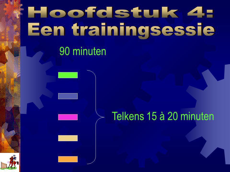 Hoofdstuk 4: Een trainingsessie 90 minuten Telkens 15 à 20 minuten