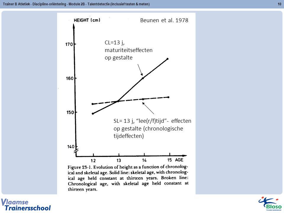 CL=13 j, maturiteitseffecten op gestalte